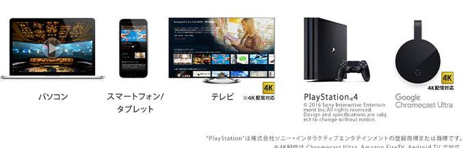 U-NEXTが視聴できるデバイスを紹介した画像